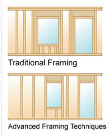 Advanced vs. Traditional Framing 03.14